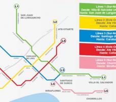 Red básica del Metro de Lima y Callao. Perú
